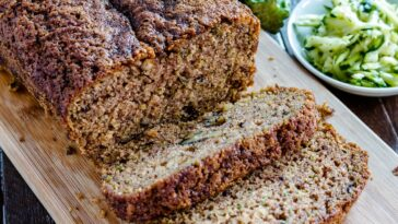 Zucchini Bread Recipe Barefoot Contessa